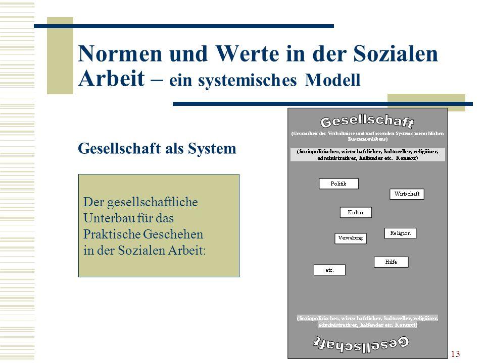 13 Normen und Werte in der Sozialen Arbeit – ein systemisches Modell Gesellschaft als System Der gesellschaftliche Unterbau für das Praktische Geschehen in der Sozialen Arbeit: