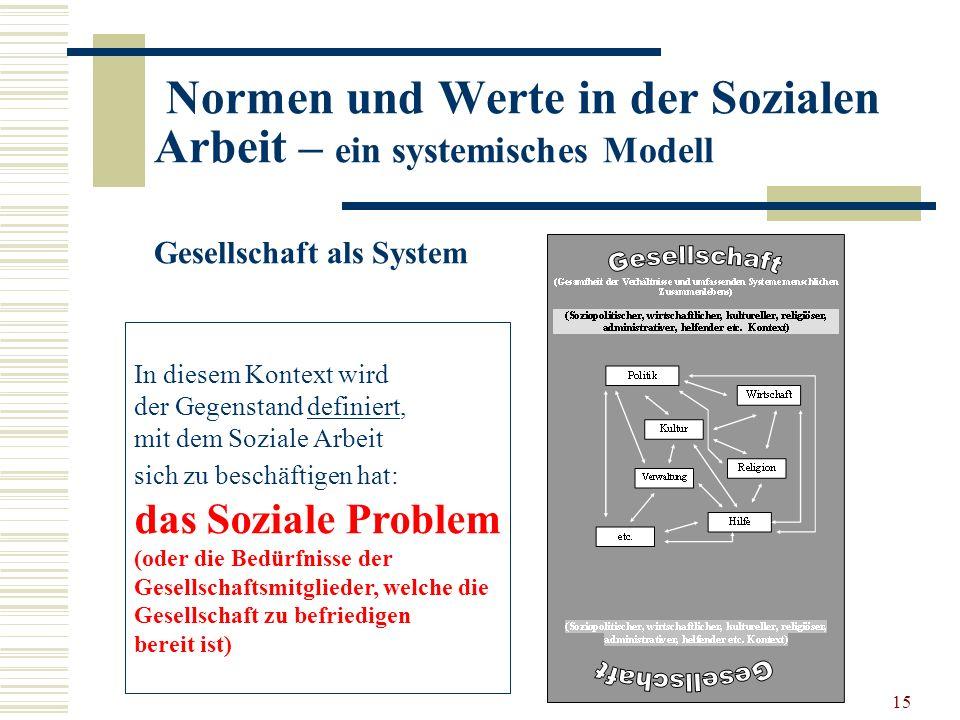 15 Normen und Werte in der Sozialen Arbeit – ein systemisches Modell Gesellschaft als System In diesem Kontext wird der Gegenstand definiert, mit dem Soziale Arbeit sich zu beschäftigen hat: das Soziale Problem (oder die Bedürfnisse der Gesellschaftsmitglieder, welche die Gesellschaft zu befriedigen bereit ist)