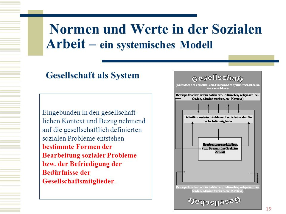 19 Normen und Werte in der Sozialen Arbeit – ein systemisches Modell Gesellschaft als System Eingebunden in den gesellschaft- lichen Kontext und Bezug nehmend auf die gesellschaftlich definierten sozialen Probleme entstehen bestimmte Formen der Bearbeitung sozialer Probleme bzw.