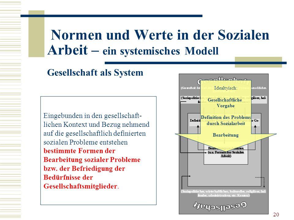 20 Normen und Werte in der Sozialen Arbeit – ein systemisches Modell Gesellschaft als System Eingebunden in den gesellschaft- lichen Kontext und Bezug