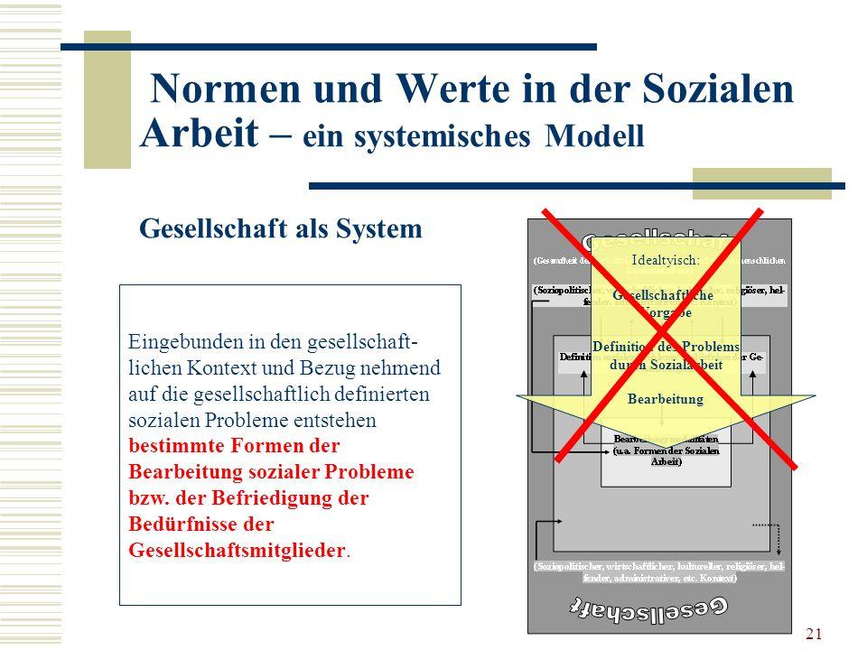 21 Normen und Werte in der Sozialen Arbeit – ein systemisches Modell Gesellschaft als System Eingebunden in den gesellschaft- lichen Kontext und Bezug