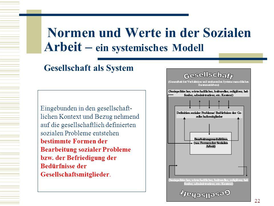 22 Normen und Werte in der Sozialen Arbeit – ein systemisches Modell Gesellschaft als System Eingebunden in den gesellschaft- lichen Kontext und Bezug nehmend auf die gesellschaftlich definierten sozialen Probleme entstehen bestimmte Formen der Bearbeitung sozialer Probleme bzw.