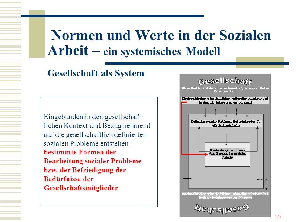 23 Normen und Werte in der Sozialen Arbeit – ein systemisches Modell Gesellschaft als System Eingebunden in den gesellschaft- lichen Kontext und Bezug nehmend auf die gesellschaftlich definierten sozialen Probleme entstehen bestimmte Formen der Bearbeitung sozialer Probleme bzw.