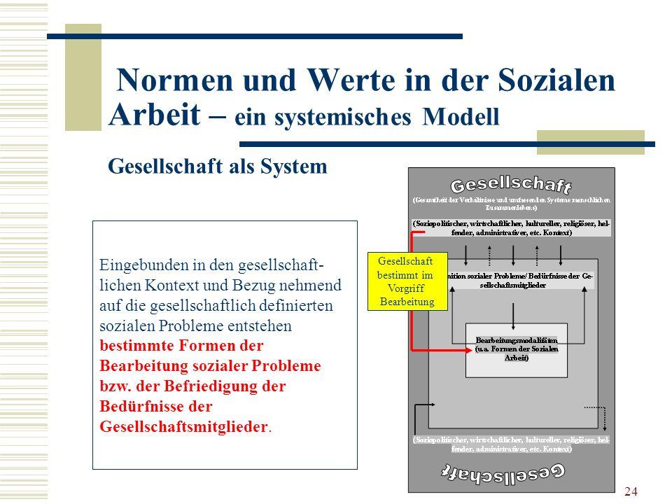 24 Normen und Werte in der Sozialen Arbeit – ein systemisches Modell Gesellschaft als System Eingebunden in den gesellschaft- lichen Kontext und Bezug nehmend auf die gesellschaftlich definierten sozialen Probleme entstehen bestimmte Formen der Bearbeitung sozialer Probleme bzw.