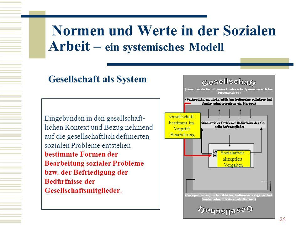 25 Normen und Werte in der Sozialen Arbeit – ein systemisches Modell Gesellschaft als System Eingebunden in den gesellschaft- lichen Kontext und Bezug nehmend auf die gesellschaftlich definierten sozialen Probleme entstehen bestimmte Formen der Bearbeitung sozialer Probleme bzw.
