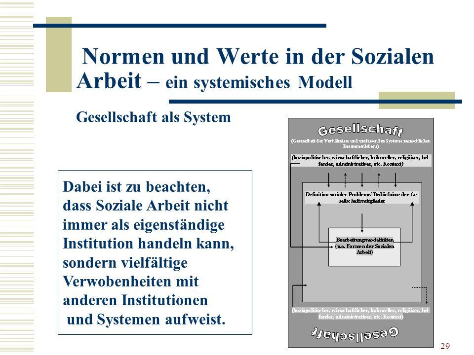 29 Normen und Werte in der Sozialen Arbeit – ein systemisches Modell Gesellschaft als System Dabei ist zu beachten, dass Soziale Arbeit nicht immer als eigenständige Institution handeln kann, sondern vielfältige Verwobenheiten mit anderen Institutionen und Systemen aufweist.