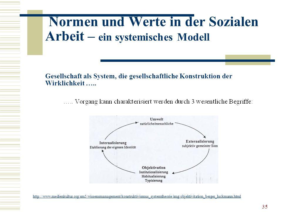 35 Normen und Werte in der Sozialen Arbeit – ein systemisches Modell Gesellschaft als System, die gesellschaftliche Konstruktion der Wirklichkeit …..