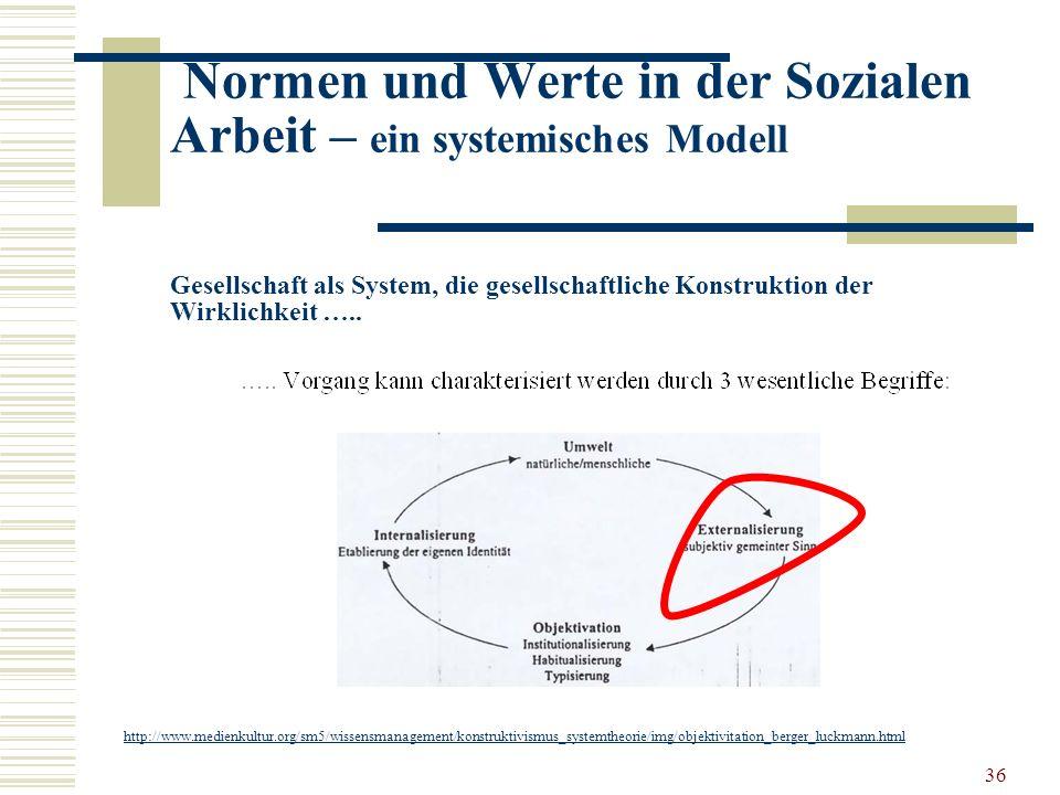 36 Normen und Werte in der Sozialen Arbeit – ein systemisches Modell Gesellschaft als System, die gesellschaftliche Konstruktion der Wirklichkeit …..