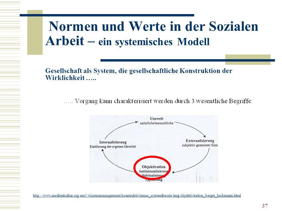 37 Normen und Werte in der Sozialen Arbeit – ein systemisches Modell Gesellschaft als System, die gesellschaftliche Konstruktion der Wirklichkeit …..