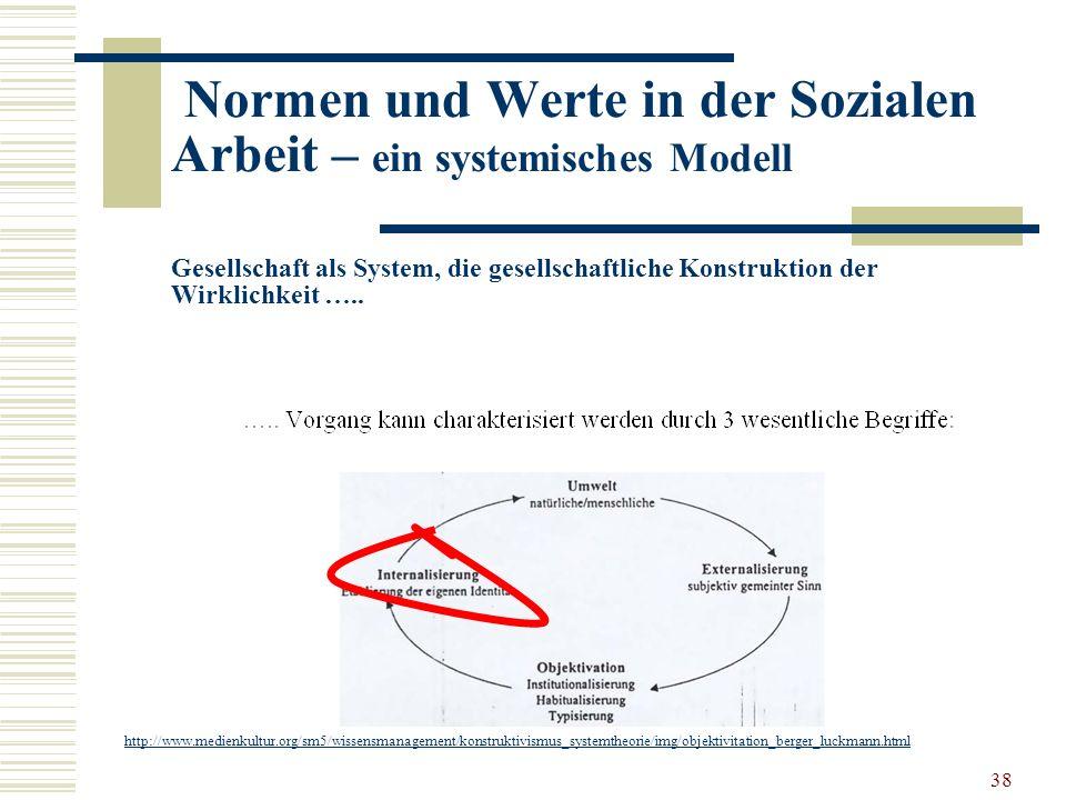 38 Normen und Werte in der Sozialen Arbeit – ein systemisches Modell Gesellschaft als System, die gesellschaftliche Konstruktion der Wirklichkeit …..