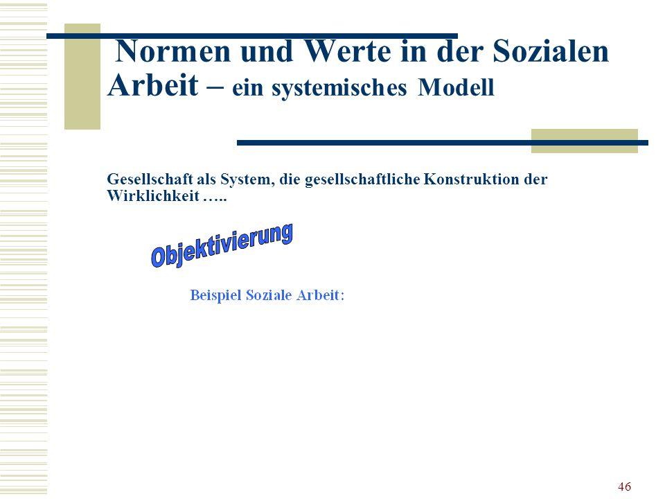 46 Normen und Werte in der Sozialen Arbeit – ein systemisches Modell Gesellschaft als System, die gesellschaftliche Konstruktion der Wirklichkeit …..