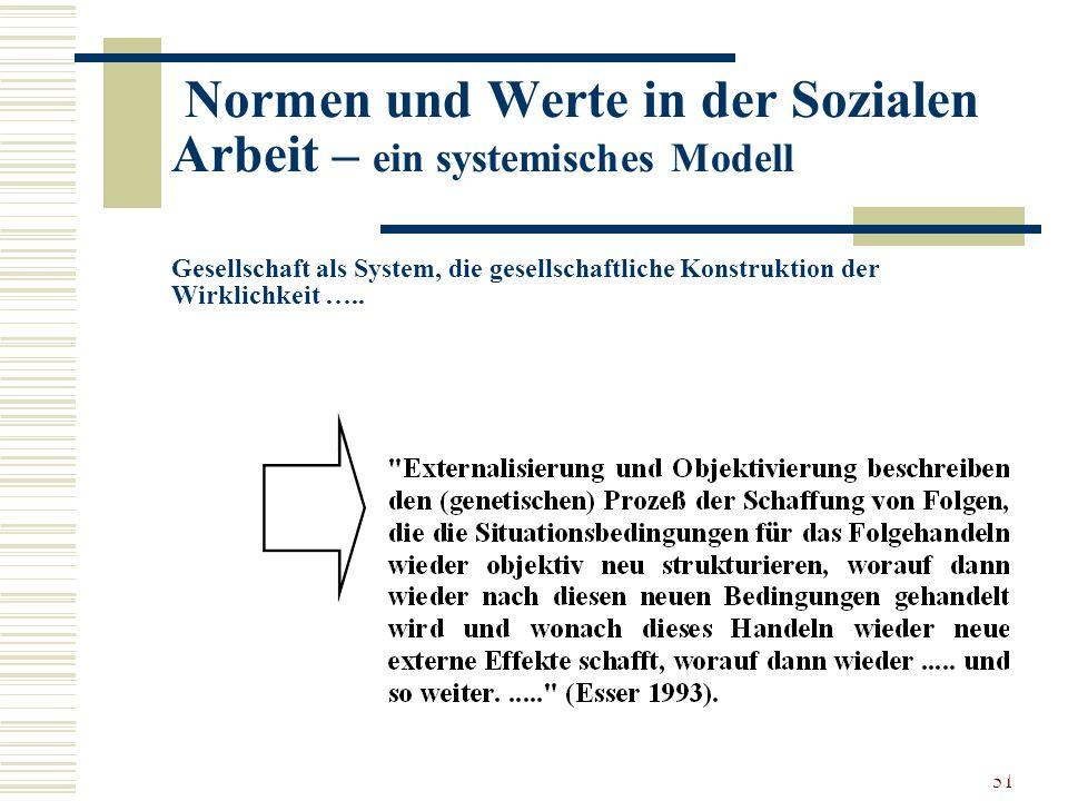51 Normen und Werte in der Sozialen Arbeit – ein systemisches Modell Gesellschaft als System, die gesellschaftliche Konstruktion der Wirklichkeit …..
