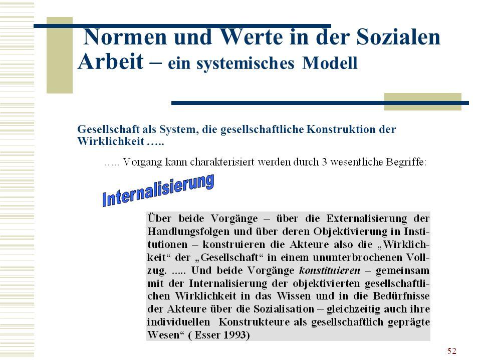 52 Normen und Werte in der Sozialen Arbeit – ein systemisches Modell Gesellschaft als System, die gesellschaftliche Konstruktion der Wirklichkeit …..