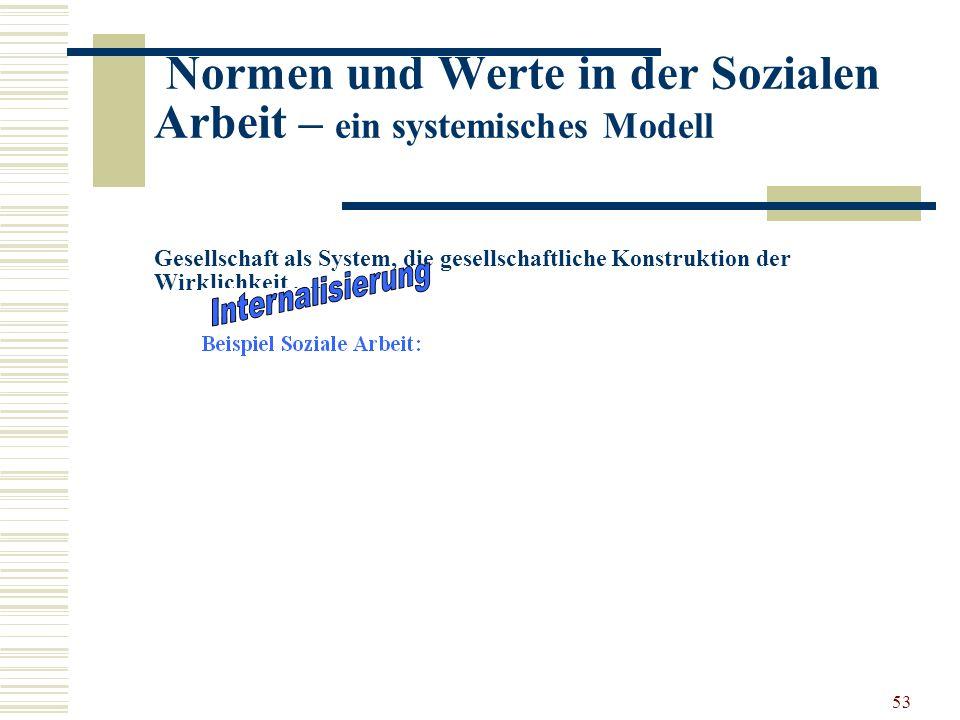 53 Normen und Werte in der Sozialen Arbeit – ein systemisches Modell Gesellschaft als System, die gesellschaftliche Konstruktion der Wirklichkeit …..