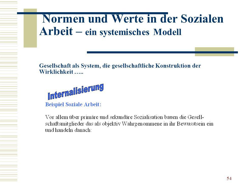 54 Normen und Werte in der Sozialen Arbeit – ein systemisches Modell Gesellschaft als System, die gesellschaftliche Konstruktion der Wirklichkeit …..