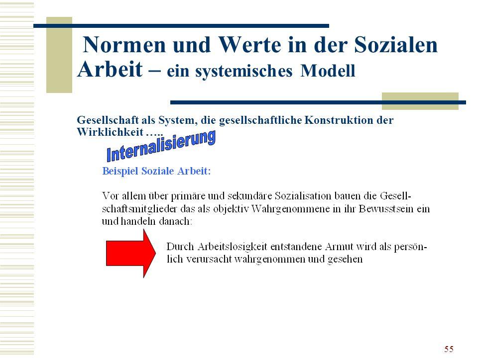 55 Normen und Werte in der Sozialen Arbeit – ein systemisches Modell Gesellschaft als System, die gesellschaftliche Konstruktion der Wirklichkeit …..