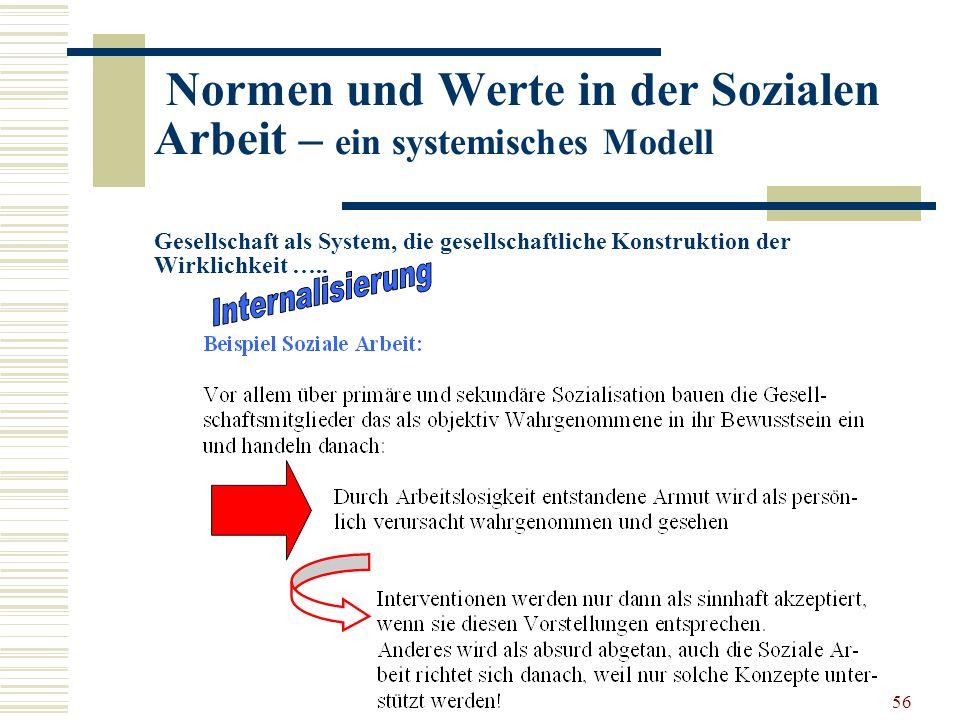 56 Normen und Werte in der Sozialen Arbeit – ein systemisches Modell Gesellschaft als System, die gesellschaftliche Konstruktion der Wirklichkeit …..