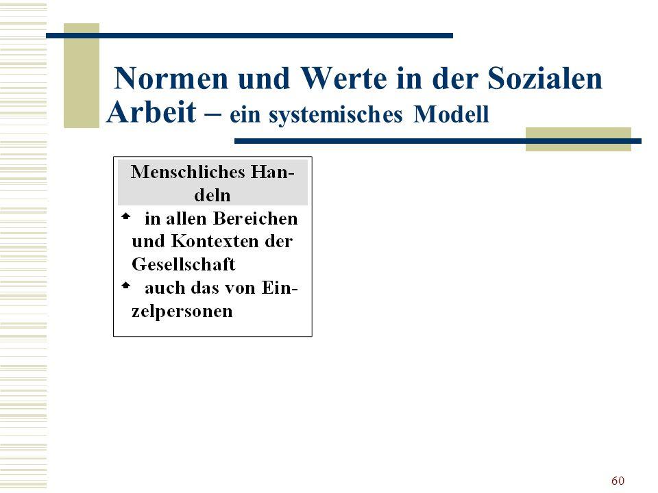 60 Normen und Werte in der Sozialen Arbeit – ein systemisches Modell