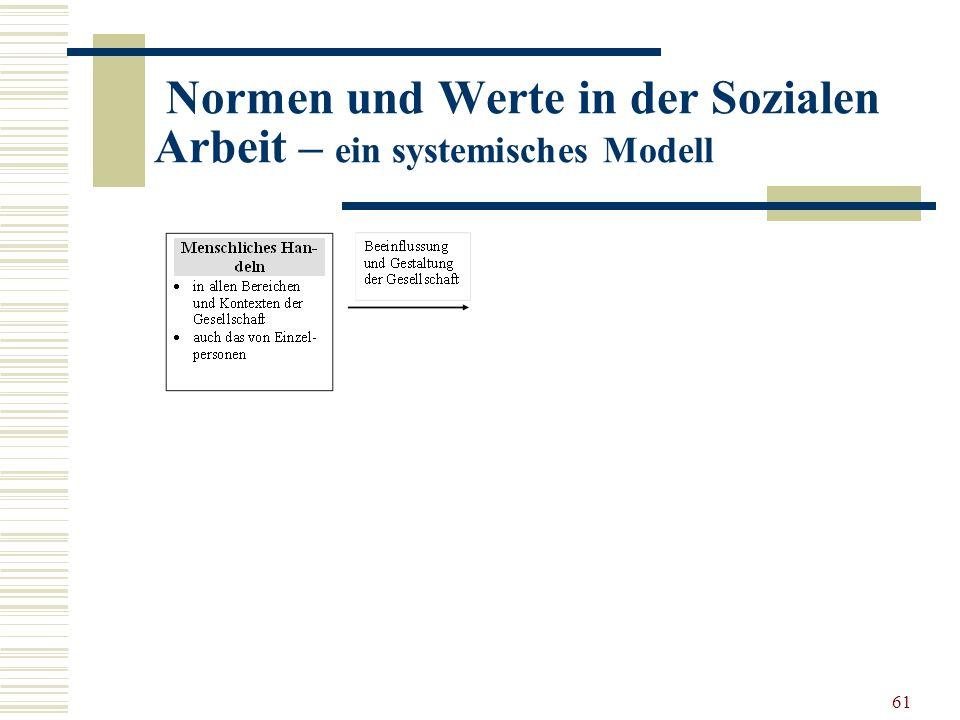 61 Normen und Werte in der Sozialen Arbeit – ein systemisches Modell