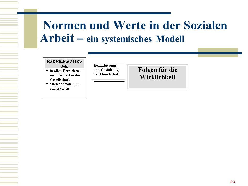62 Normen und Werte in der Sozialen Arbeit – ein systemisches Modell