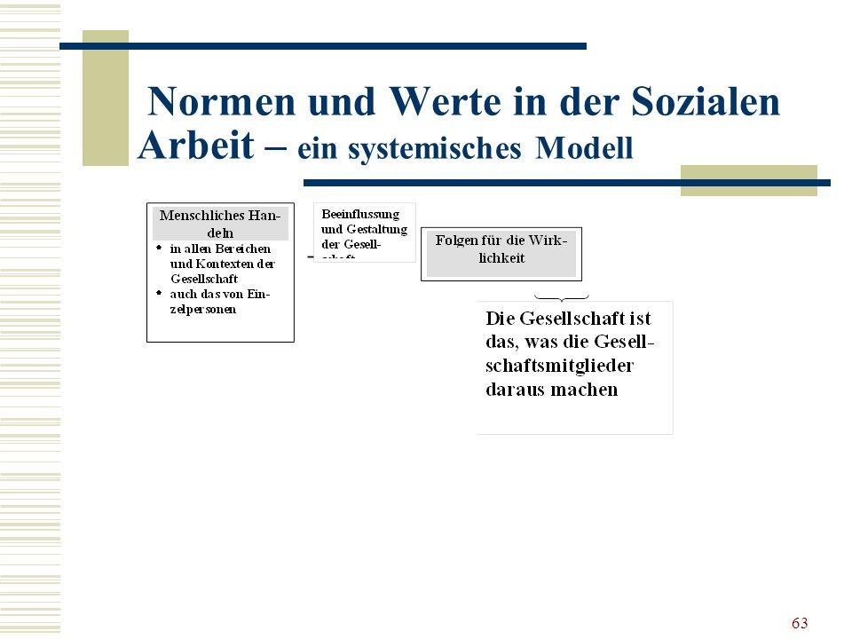 63 Normen und Werte in der Sozialen Arbeit – ein systemisches Modell