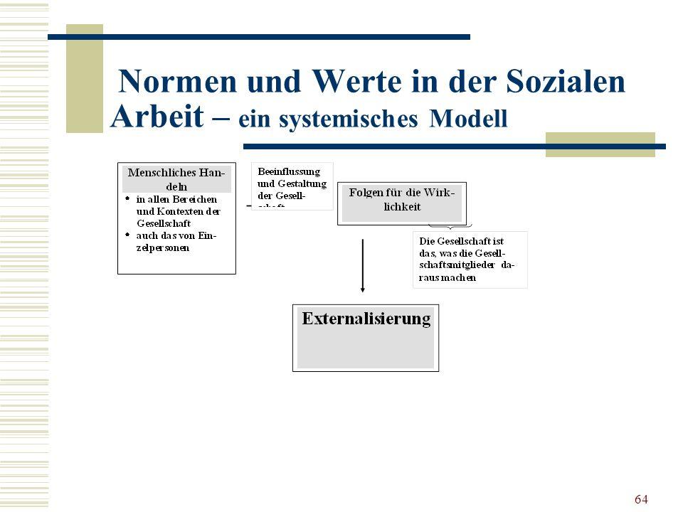 64 Normen und Werte in der Sozialen Arbeit – ein systemisches Modell