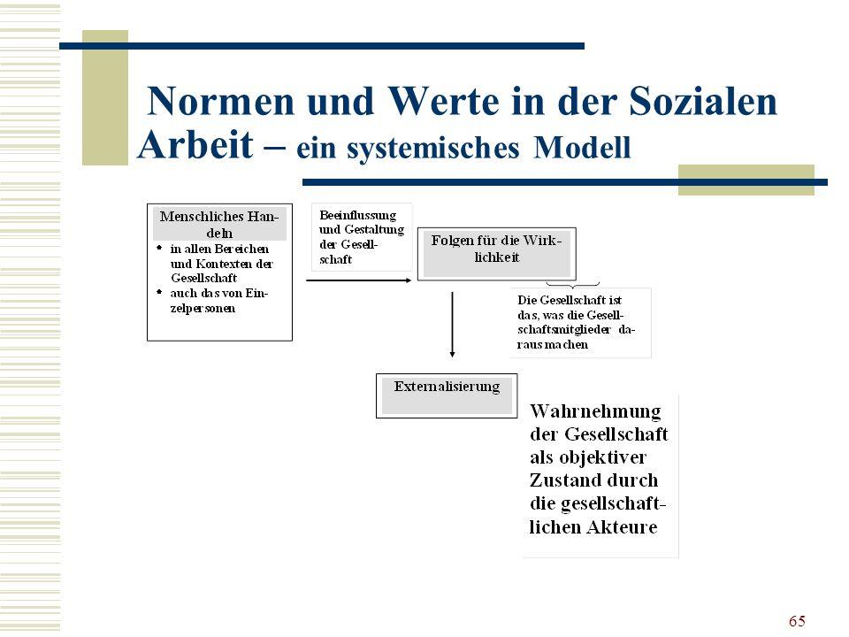 65 Normen und Werte in der Sozialen Arbeit – ein systemisches Modell