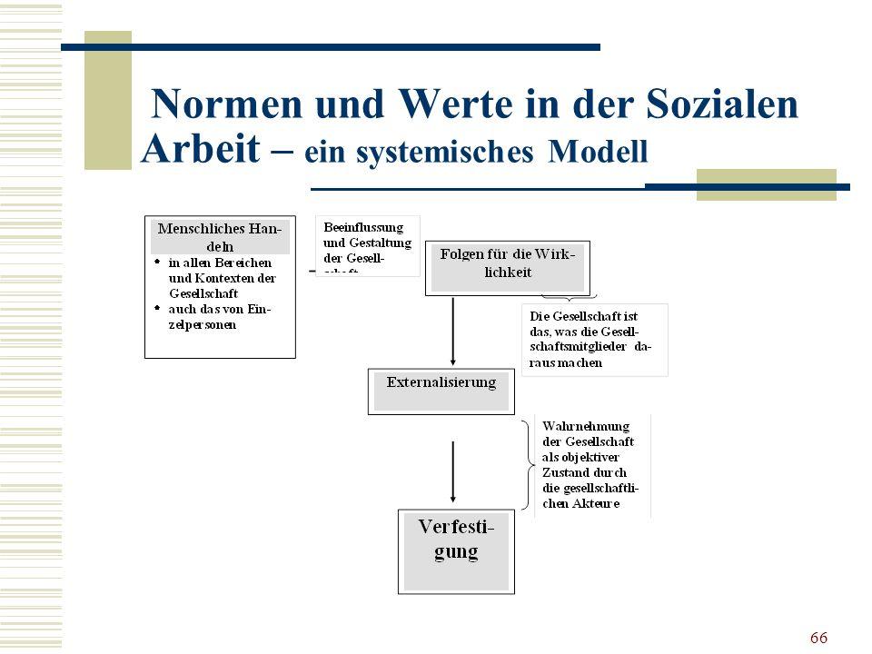 66 Normen und Werte in der Sozialen Arbeit – ein systemisches Modell