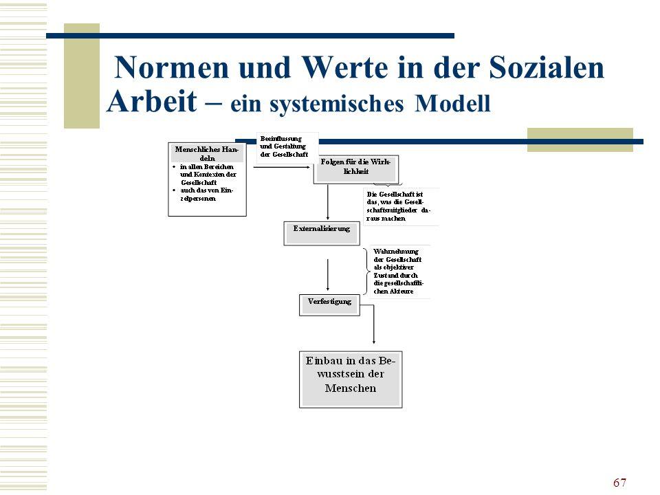67 Normen und Werte in der Sozialen Arbeit – ein systemisches Modell