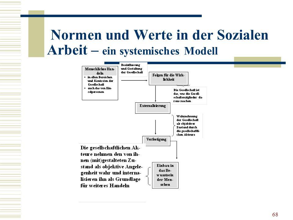 68 Normen und Werte in der Sozialen Arbeit – ein systemisches Modell