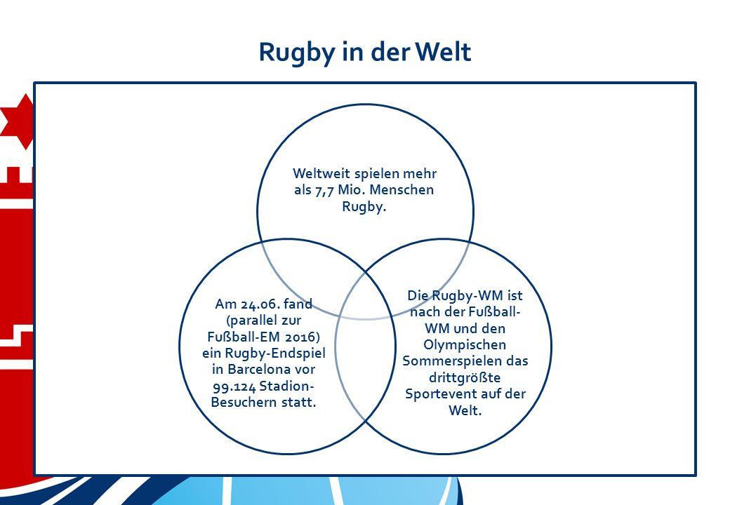 Rugby in der Welt Weltweit spielen mehr als 7,7 Mio.