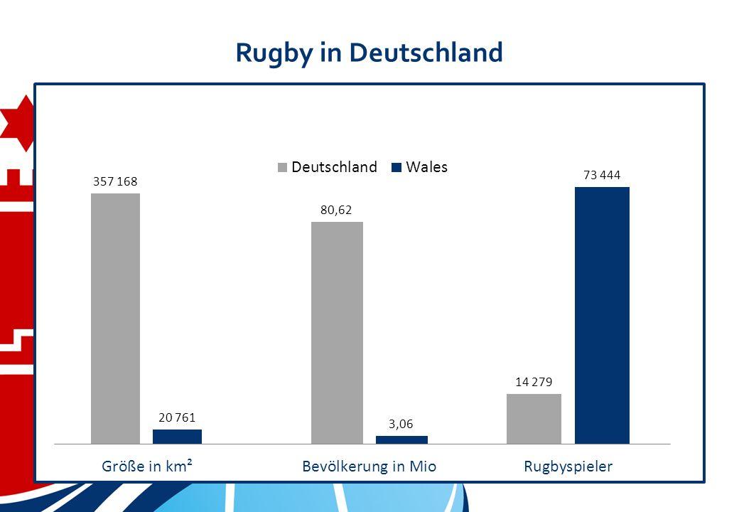 Rugby in Deutschland
