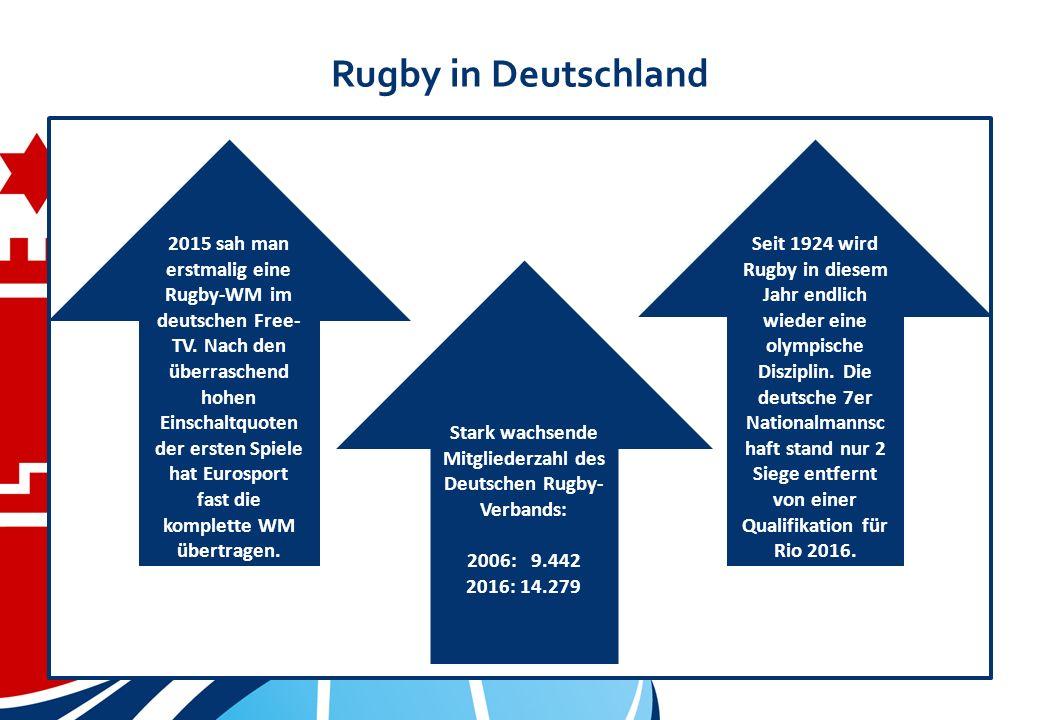 Rugby in Deutschland 2015 sah man erstmalig eine Rugby-WM im deutschen Free- TV.