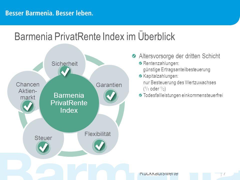 Barmenia PrivatRente Index 77 Barmenia PrivatRente Index im Überblick Sicherheit Garantien Flexibilität Steuer Chancen Aktien- markt Attraktive Rend