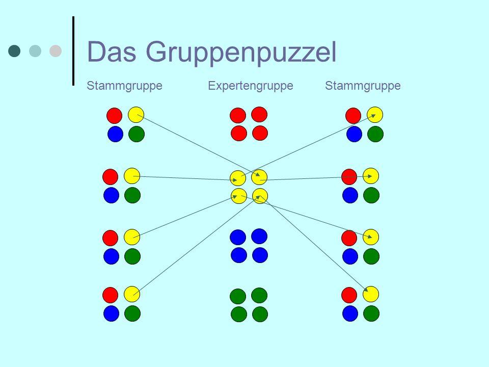 Das Gruppenpuzzel Stammgruppe Expertengruppe Stammgruppe