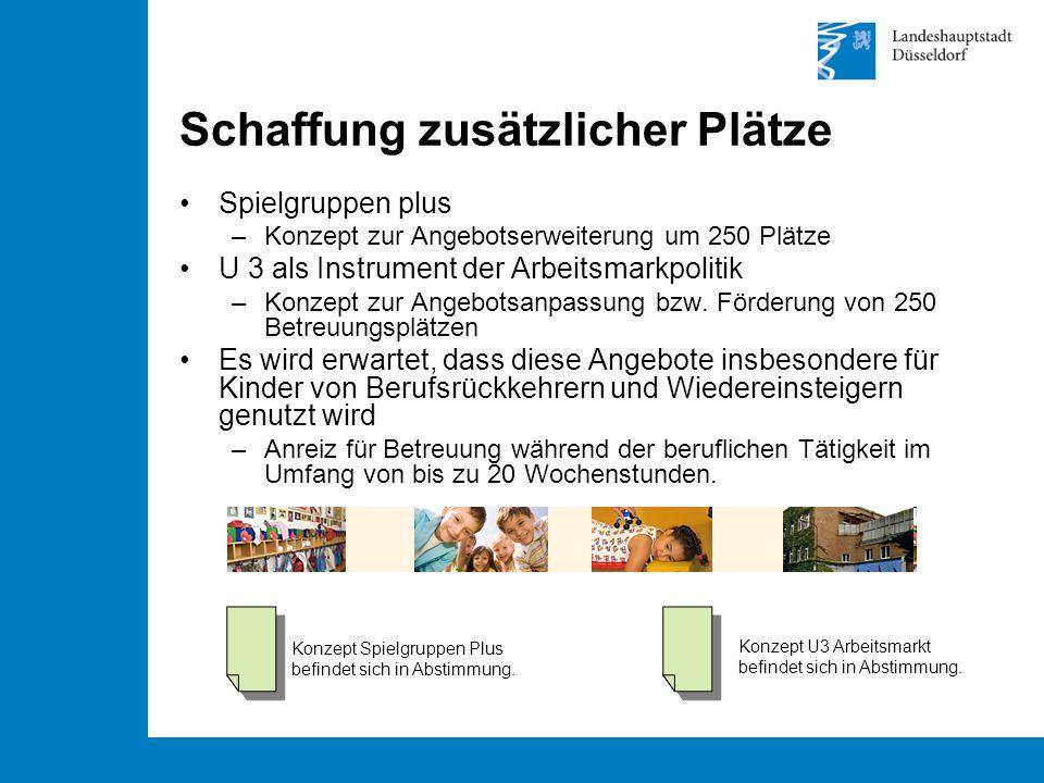 Schaffung zusätzlicher Plätze Spielgruppen plus –Konzept zur Angebotserweiterung um 250 Plätze U 3 als Instrument der Arbeitsmarkpolitik –Konzept zur Angebotsanpassung bzw.
