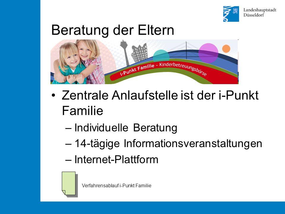 Beratung der Eltern Zentrale Anlaufstelle ist der i-Punkt Familie –Individuelle Beratung –14-tägige Informationsveranstaltungen –Internet-Plattform Verfahrensablauf i-Punkt Familie