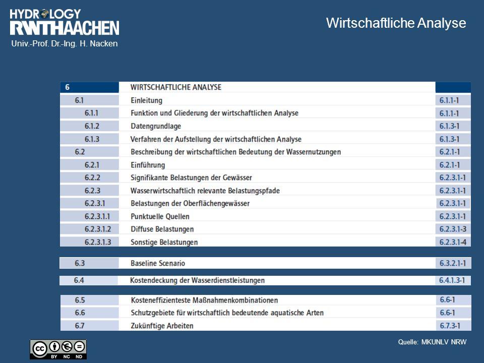 Univ.-Prof. Dr.-Ing. H. Nacken Wirtschaftliche Analyse Quelle: MKUNLV NRW