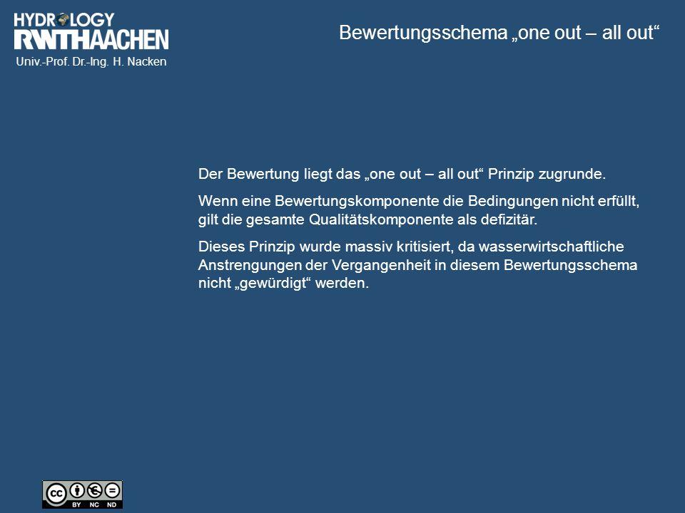 Univ.-Prof. Dr.-Ing. H. Nacken Steckbriefe Oberflächengewässer & Grundwasser Quelle: MKUNLV NRW