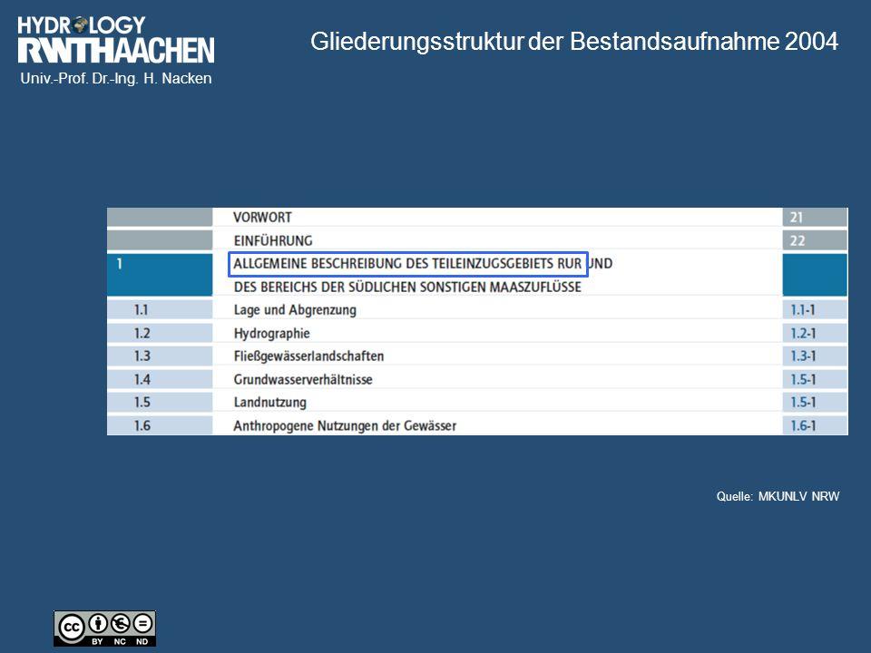 Univ.-Prof. Dr.-Ing. H. Nacken Ist-Zustand Quelle: MKUNLV NRW