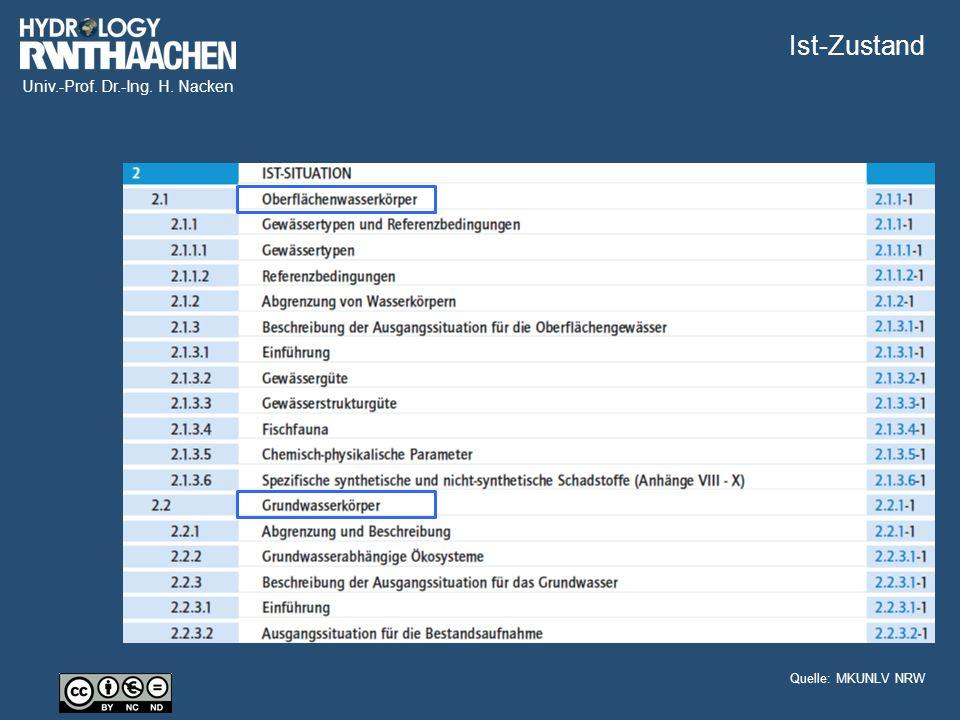 Univ.-Prof. Dr.-Ing. H. Nacken Menschliche Tätigkeiten & Belastungen Quelle: MKUNLV NRW