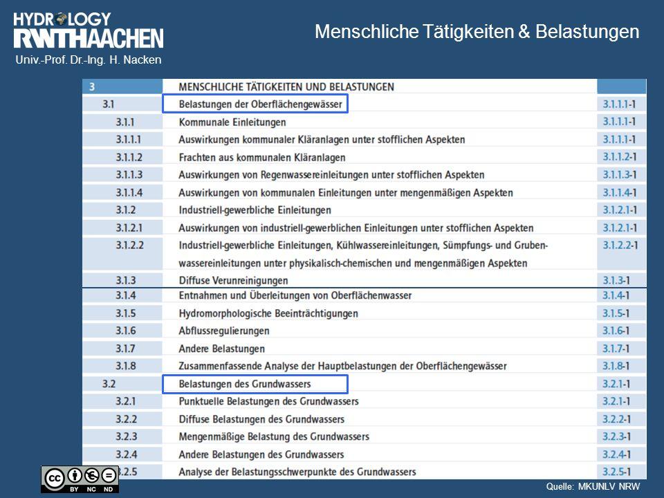 Univ.-Prof. Dr.-Ing. H. Nacken Auswirkungen und Entwicklungstrends Quelle: MKUNLV NRW
