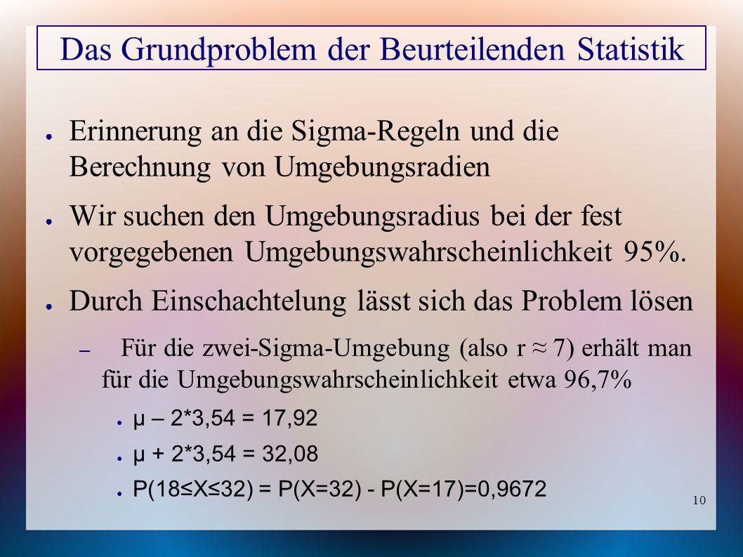 10 ● Erinnerung an die Sigma-Regeln und die Berechnung von Umgebungsradien ● Wir suchen den Umgebungsradius bei der fest vorgegebenen Umgebungswahrscheinlichkeit 95%.