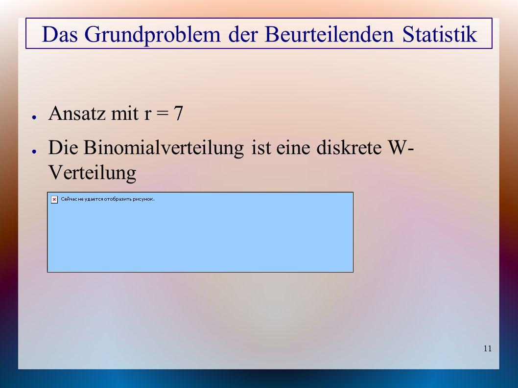 11 ● Ansatz mit r = 7 ● Die Binomialverteilung ist eine diskrete W- Verteilung Das Grundproblem der Beurteilenden Statistik