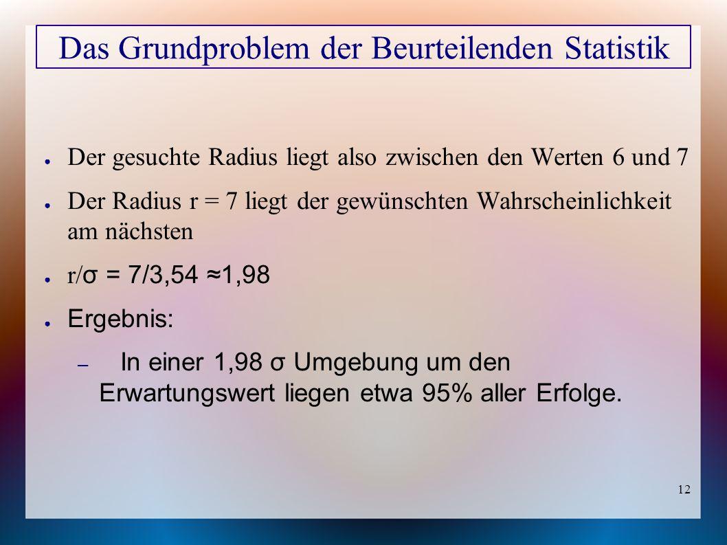 12 ● Der gesuchte Radius liegt also zwischen den Werten 6 und 7 ● Der Radius r = 7 liegt der gewünschten Wahrscheinlichkeit am nächsten ● r/σ = 7/3,54 ≈1,98 ● Ergebnis: – In einer 1,98 σ Umgebung um den Erwartungswert liegen etwa 95% aller Erfolge.