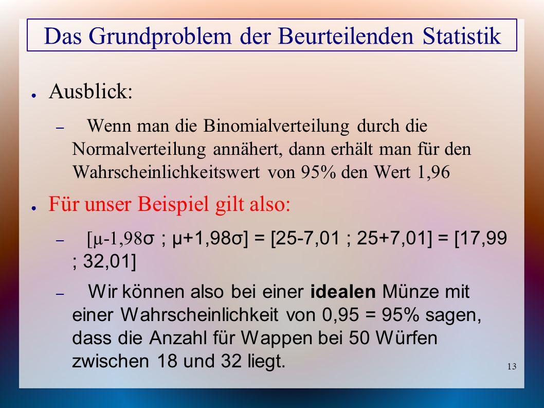 13 ● Ausblick: – Wenn man die Binomialverteilung durch die Normalverteilung annähert, dann erhält man für den Wahrscheinlichkeitswert von 95% den Wert 1,96 ● Für unser Beispiel gilt also: – [µ-1,98σ ; µ+1,98σ] = [25-7,01 ; 25+7,01] = [17,99 ; 32,01] – Wir können also bei einer idealen Münze mit einer Wahrscheinlichkeit von 0,95 = 95% sagen, dass die Anzahl für Wappen bei 50 Würfen zwischen 18 und 32 liegt.