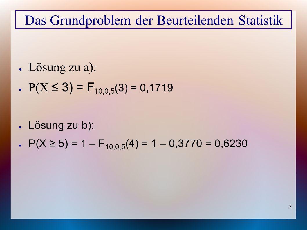 3 ● Lösung zu a): ● P(X ≤ 3) = F 10;0,5 (3) = 0,1719 ● Lösung zu b): ● P(X ≥ 5) = 1 – F 10;0,5 (4) = 1 – 0,3770 = 0,6230 Das Grundproblem der Beurteilenden Statistik