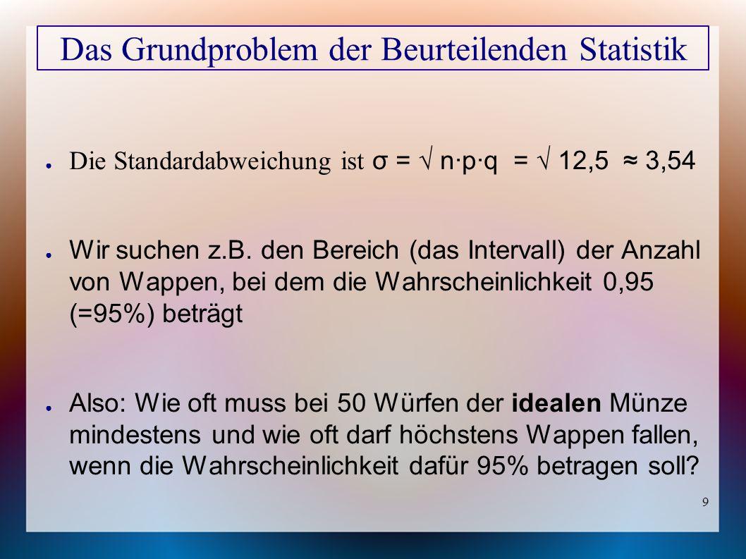 9 ● Die Standardabweichung ist σ = √ n·p·q = √ 12,5 ≈ 3,54 ● Wir suchen z.B.