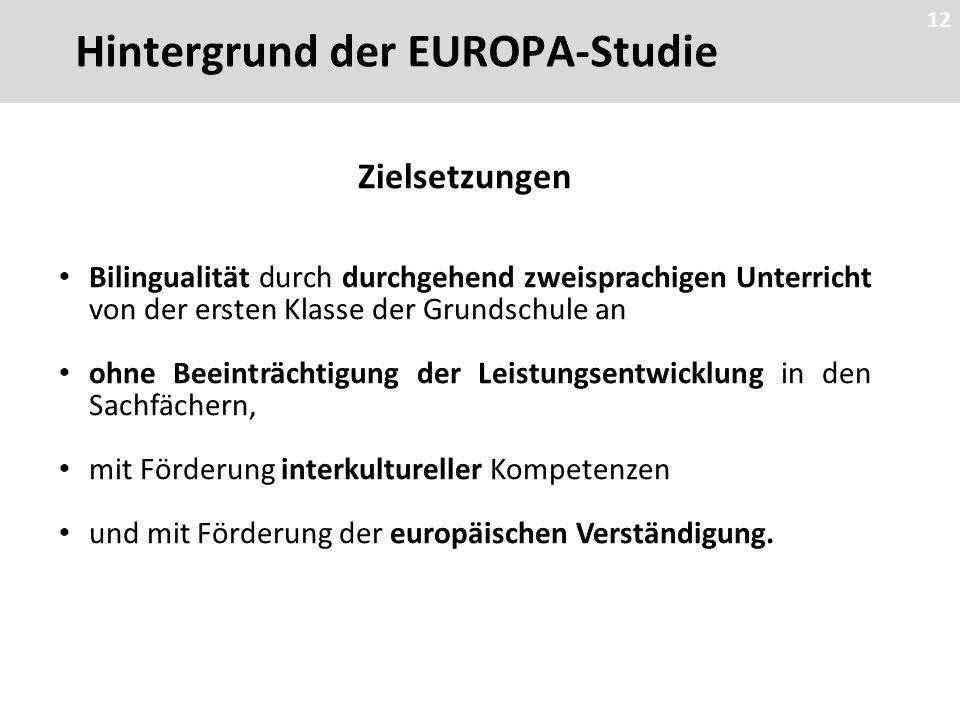 12 Hintergrund der EUROPA-Studie 12 Zielsetzungen Bilingualität durch durchgehend zweisprachigen Unterricht von der ersten Klasse der Grundschule an ohne Beeinträchtigung der Leistungsentwicklung in den Sachfächern, mit Förderung interkultureller Kompetenzen und mit Förderung der europäischen Verständigung.
