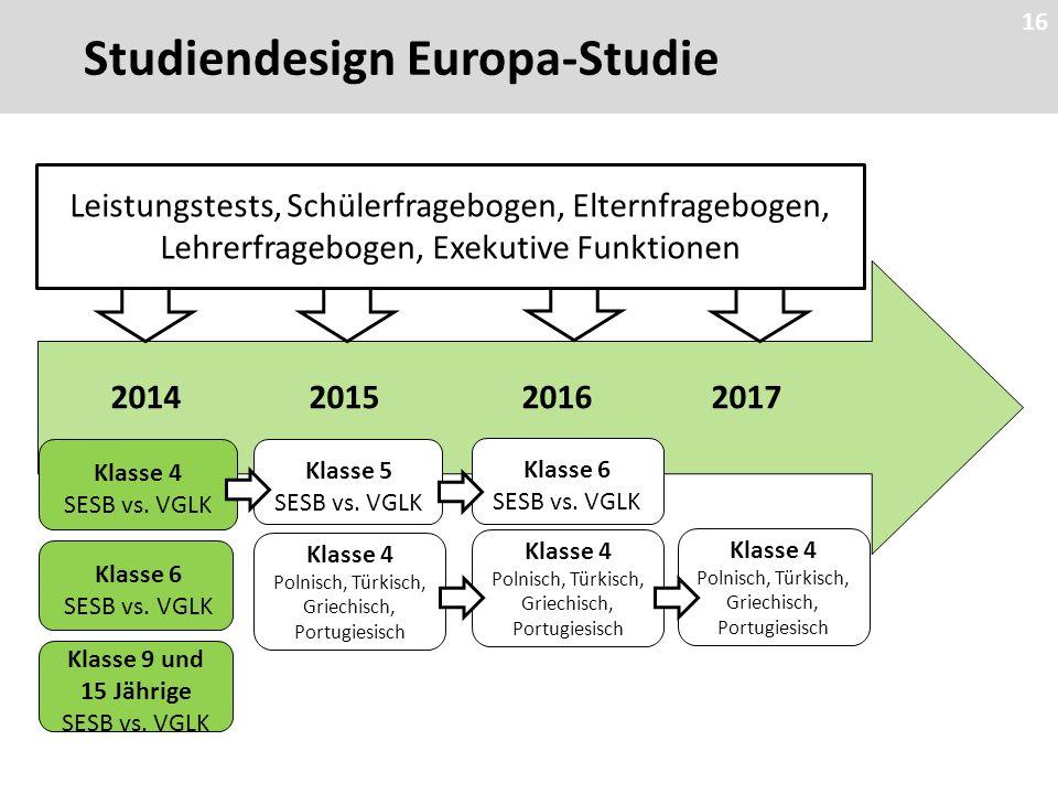 16 Studiendesign Europa-Studie 2014 2015 2016 2017 Klasse 4 SESB vs. VGLK Klasse 5 SESB vs. VGLK Klasse 4 Polnisch, Türkisch, Griechisch, Portugiesisc